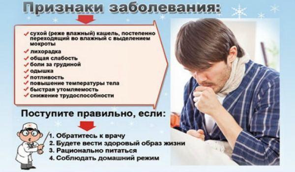 Как лечить бронхит у взрослых с температурой