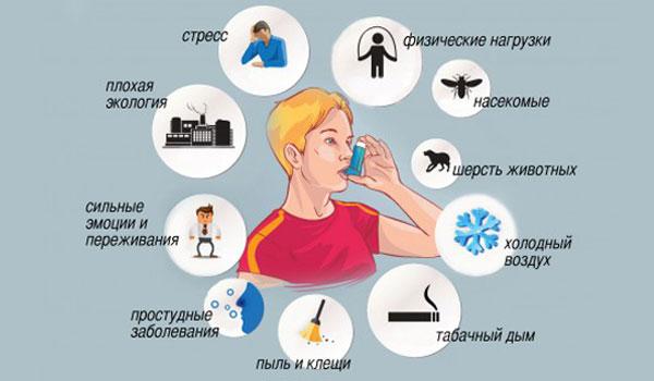 Причины заболевания астмой