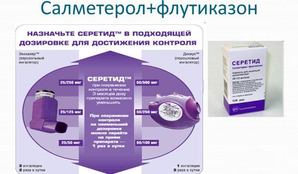 Флутиказон-салметерол