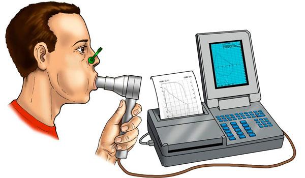 Диагностика с помощью спирографа