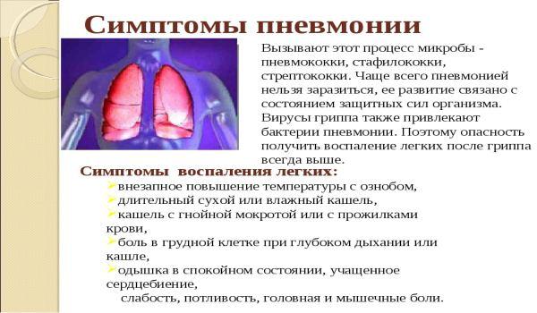 Как легко вылечить воспаление легких в домашних условиях 27